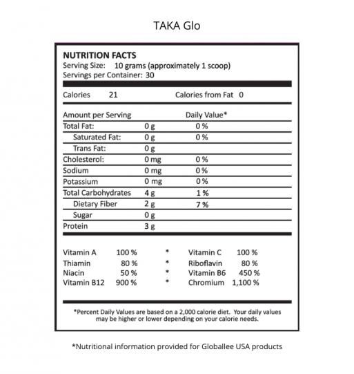 globallee taka glo ingredients